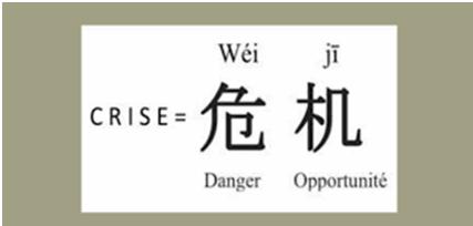 Crise ou opportunité ? Vous connaissez tous ce fameux idéogramme chinois…